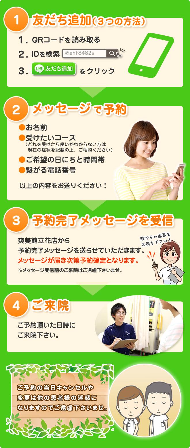 尼崎立花店LINE予約の流れ
